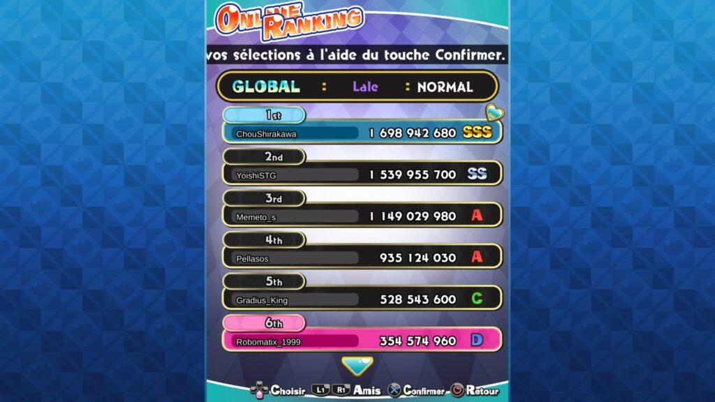 Robomatix 1999 classé 6ème avec Lale dans le mode Normal de Sisters Royale sur PS4 le 29/12/2020